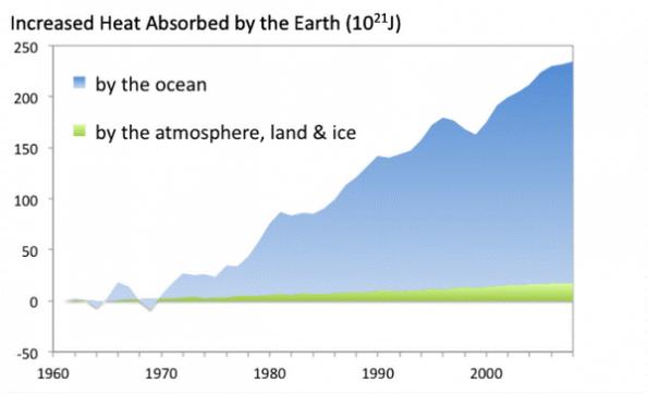 "Wir hätten ihn nicht ""Erde"" nennen sollen"